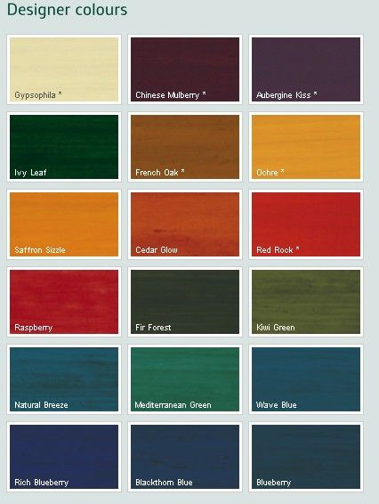 Types Of Green Gloss Paint In Uk